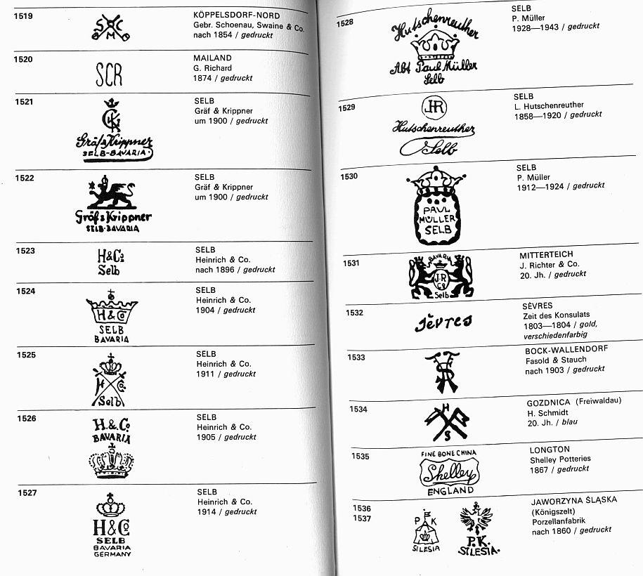 porzellanmarken aus aller welt emanuel poche 2 auflage 1976 s on popscreen. Black Bedroom Furniture Sets. Home Design Ideas